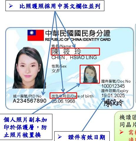 內政部擬新版晶片身分證惹3項爭議!