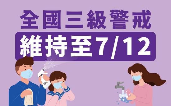 維持三級警戒至7/12!指揮中心啟動6大注意事項+6項防疫措施